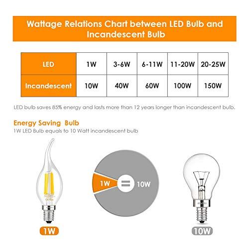 Windstoß Fadenlampe, E14, LED Birne als Kolbenlampe, warmweiß - 4