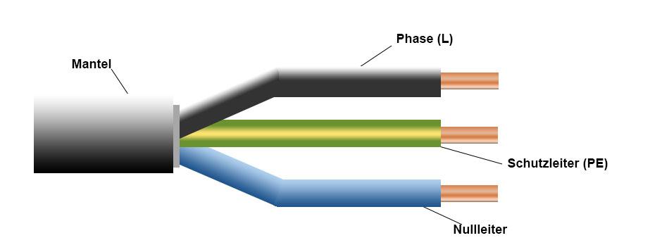 Kronleuchter Kabel